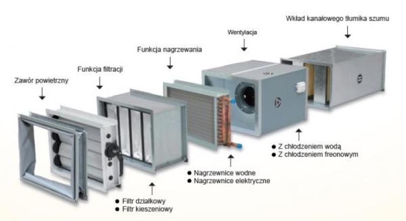 Программы расчета систем вентиляции